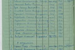 photo-2020-07-06-16-33-56-5-v-koncze-lista-ukazano-chto-artemenko-1928-g.r.